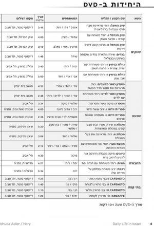Hayei ha-YomYom be-Israel – Teacher Guide