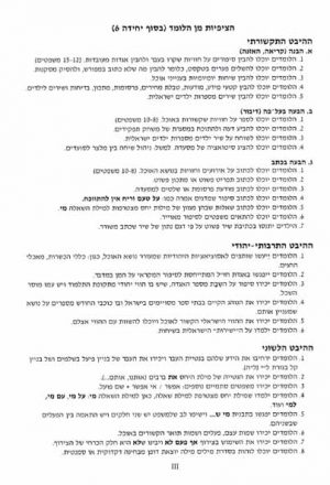 Chaverim Be'Ivrit Ma Meanyen Oti? – (6) Ochel